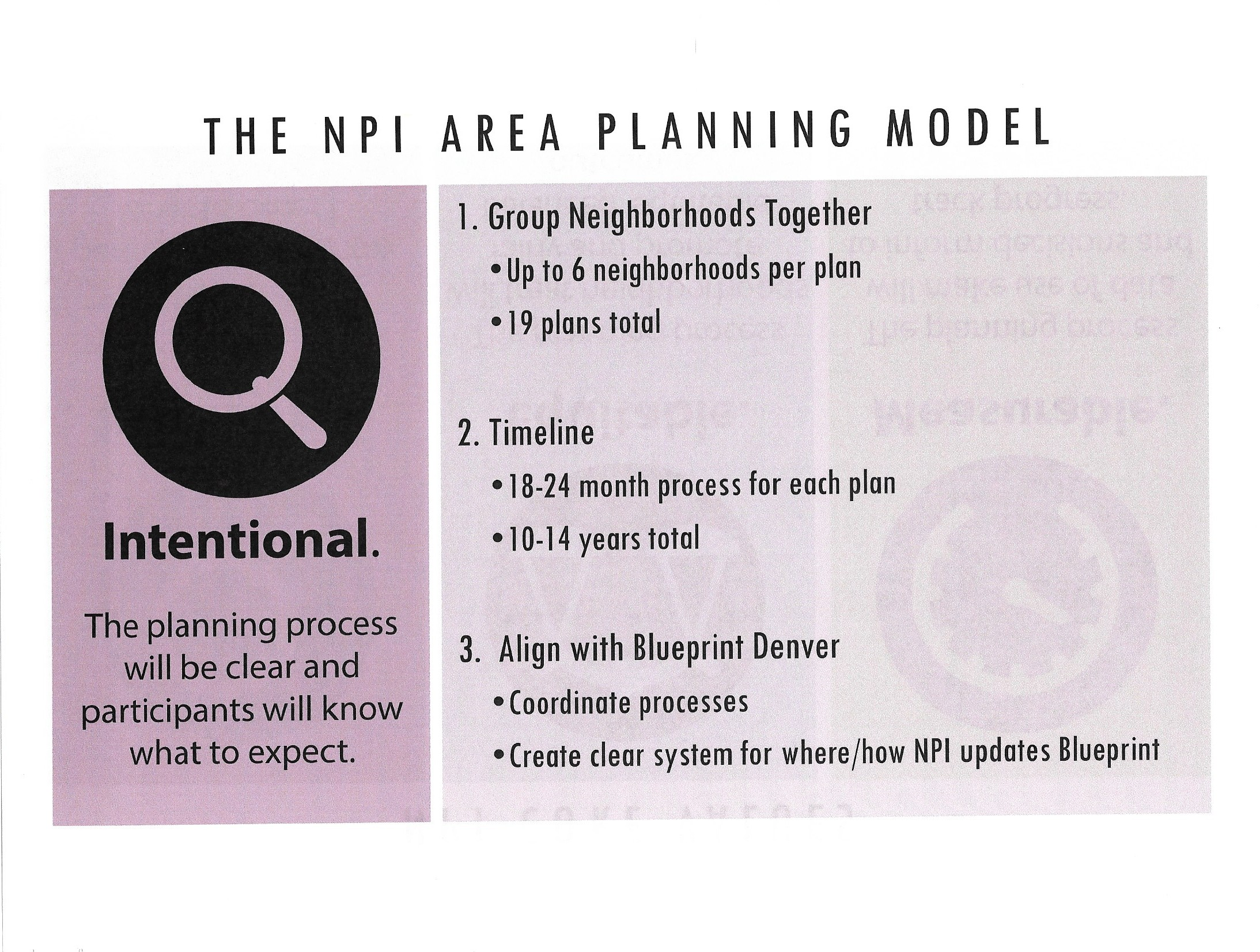 Neighborhood planning initiative 6 inter neighborhood cooperation published december 12 2016 at 2187 1653 in malvernweather Images